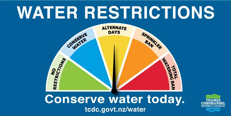 Water restrictions chart